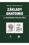 Základy anatomie 5. - Anatomie krajin těla