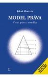 Model práva - Vztah morálky a práva