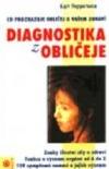 Diagnostika z obličeje