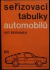 Seřizovací tabulky automobilů