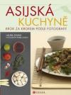 Asijská kuchyně krok za krokem podle fotografií