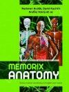 Memorix Anatomy - Entire human anatomy in English and Latin