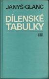 Dílenské tabulky