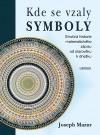 Kde se vzaly symboly: Stručná historie matematického zápisu od starověku k dnešku