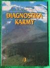 Diagnostika karmy 3