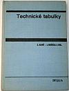 Technické tabulky