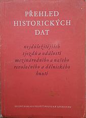Přehled historických dat