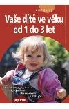 Vaše dítě vevěku od1 do3 let